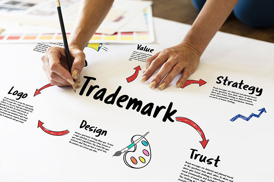 AVASK can help to support your business with Trademark applications